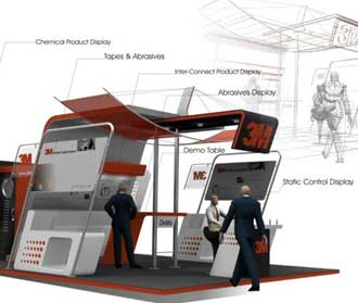 exhibition stall designer in bangalore